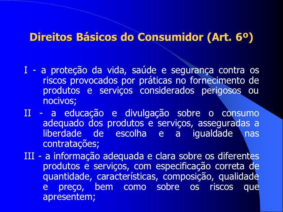 Direitos Básicos do Consumidor (Art. 6º)