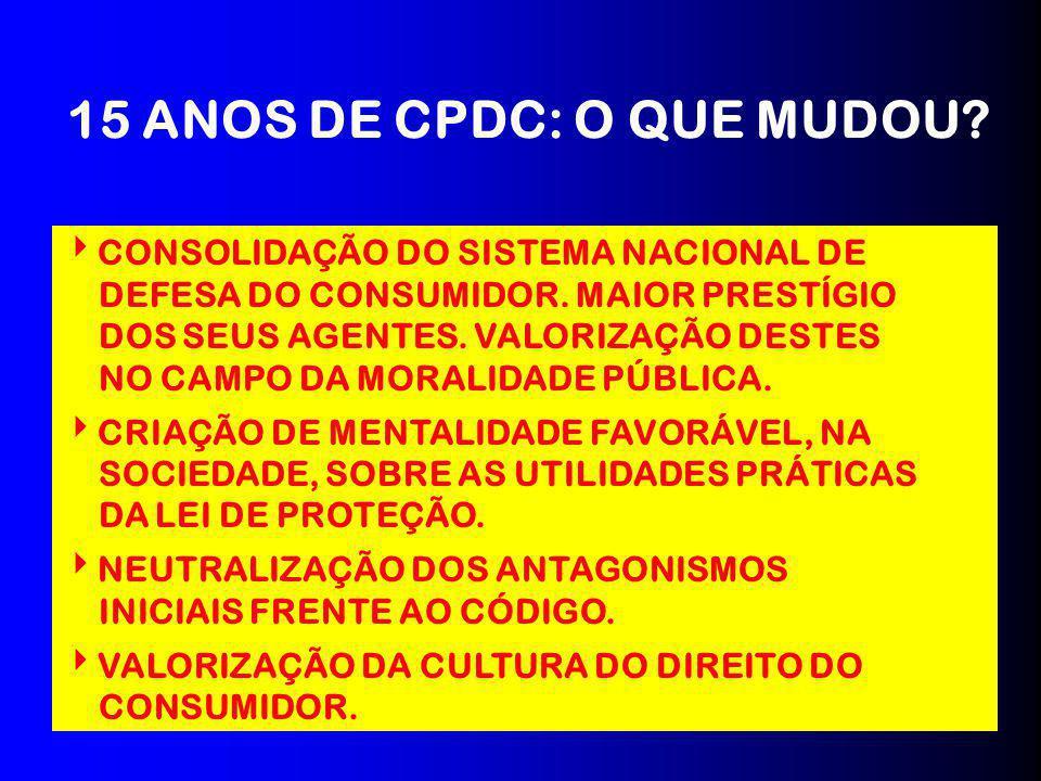 15 ANOS DE CPDC: O QUE MUDOU