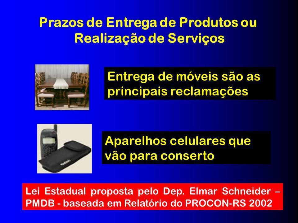 Prazos de Entrega de Produtos ou Realização de Serviços