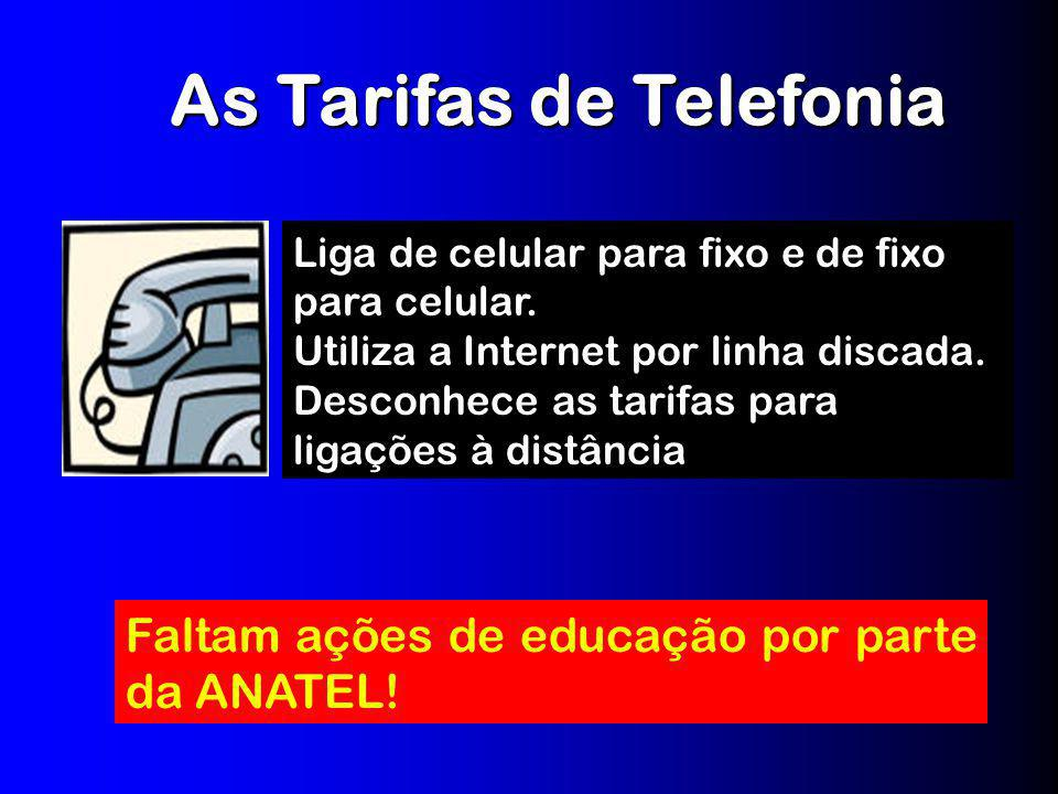 As Tarifas de Telefonia
