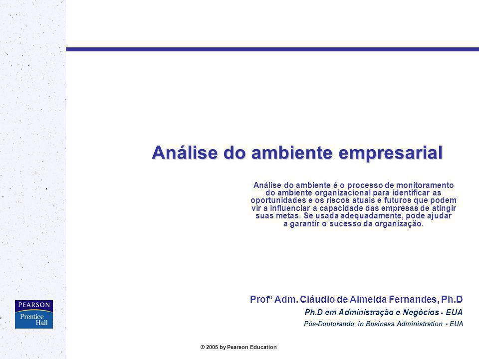 Análise do ambiente empresarial