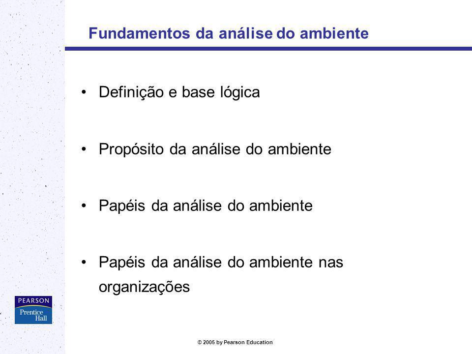 Fundamentos da análise do ambiente