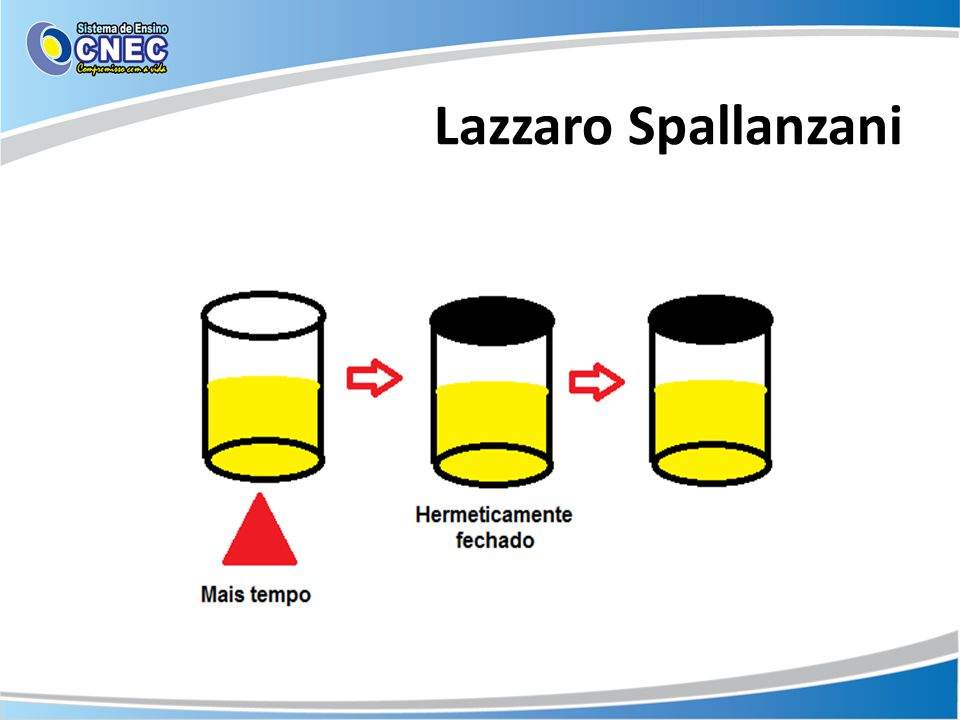 Lazzaro Spallanzani