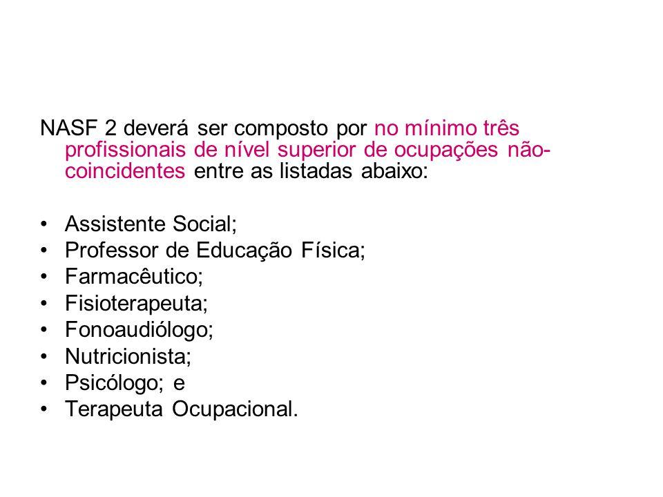 NASF 2 deverá ser composto por no mínimo três profissionais de nível superior de ocupações não-coincidentes entre as listadas abaixo:
