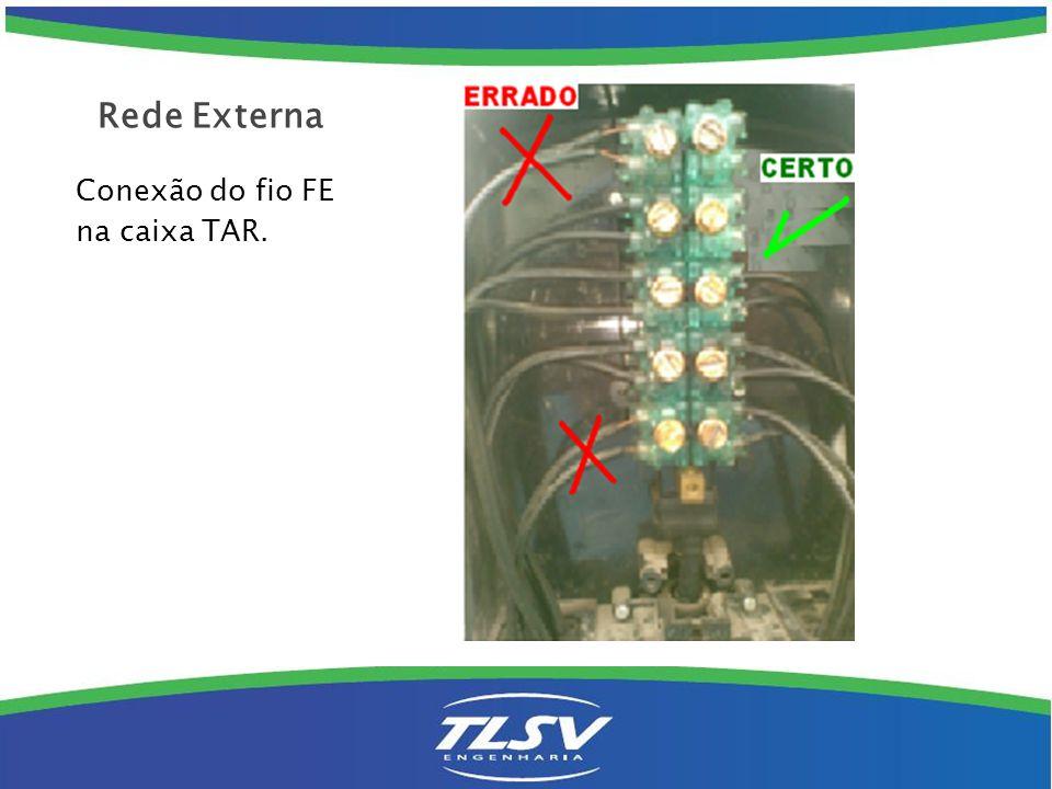 Rede Externa Conexão do fio FE na caixa TAR.