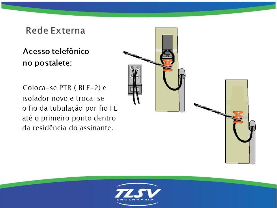 Rede Externa Acesso telefônico Coloca-se PTR ( BLE-2) e no postalete: