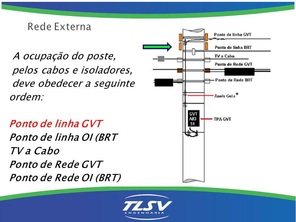 A ocupação do poste, Rede Externa pelos cabos e isoladores,