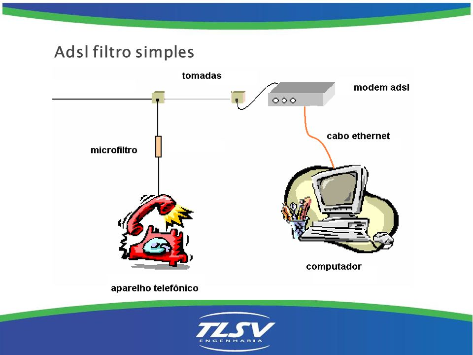 Adsl filtro simples