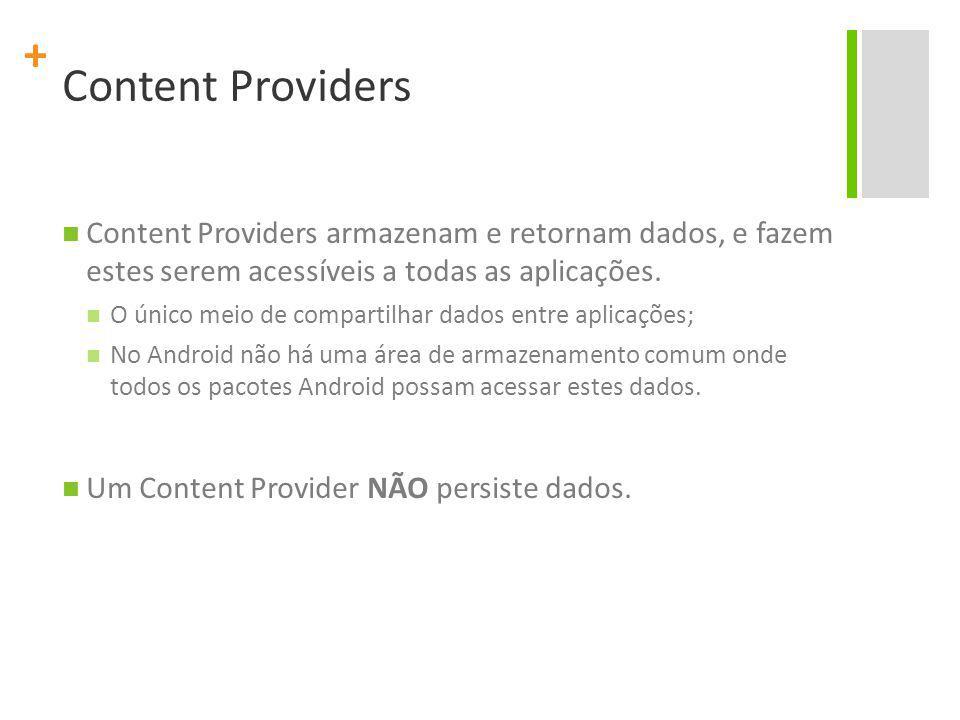 Content Providers Content Providers armazenam e retornam dados, e fazem estes serem acessíveis a todas as aplicações.