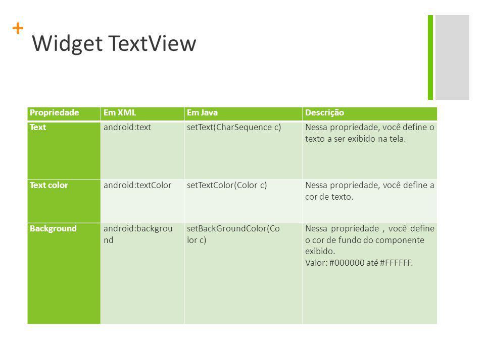 Widget TextView Propriedade Em XML Em Java Descrição Text android:text