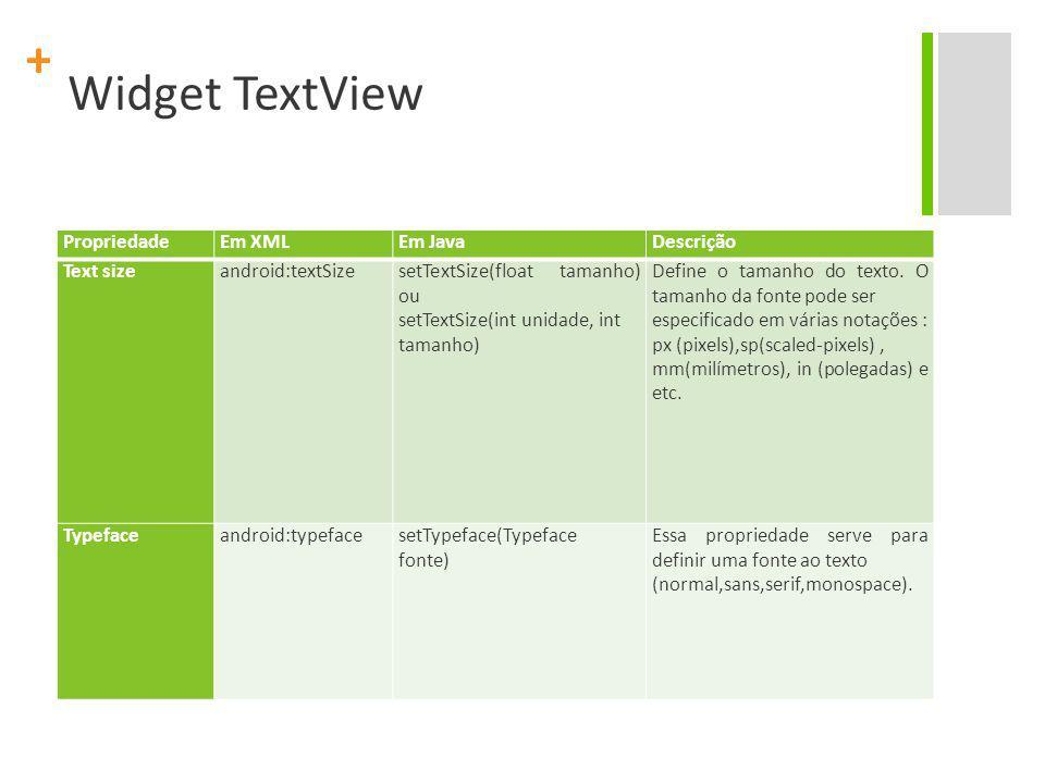 Widget TextView Propriedade Em XML Em Java Descrição Text size