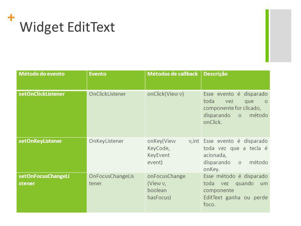 Widget EditText Método do evento Evento Métodos de callback Descrição
