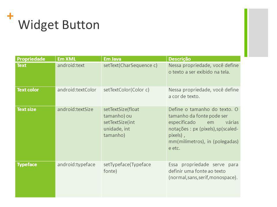 Widget Button Propriedade Em XML Em Java Descrição Text android:text