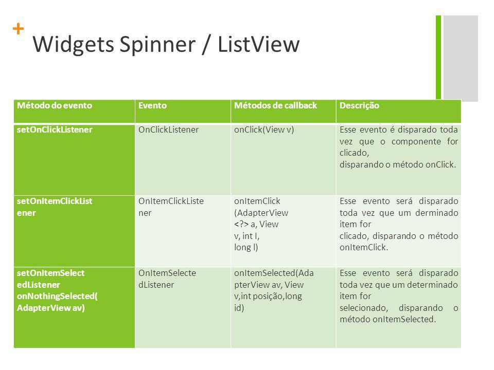 Widgets Spinner / ListView