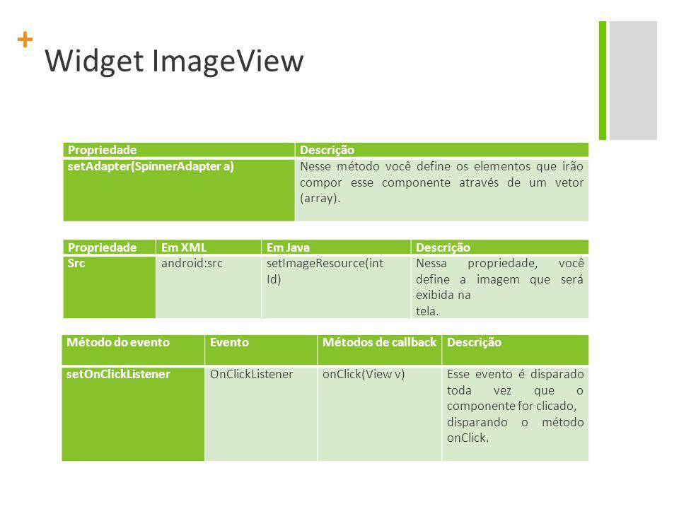 Widget ImageView Propriedade Descrição setAdapter(SpinnerAdapter a)