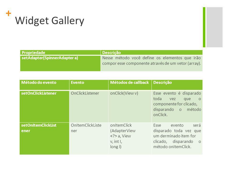 Widget Gallery Propriedade Descrição setAdapter(SpinnerAdapter a)