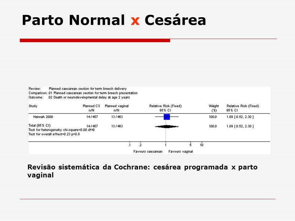 Parto Normal x Cesárea Revisão sistemática da Cochrane: cesárea programada x parto vaginal