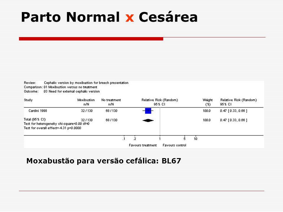 Parto Normal x Cesárea Moxabustão para versão cefálica: BL67