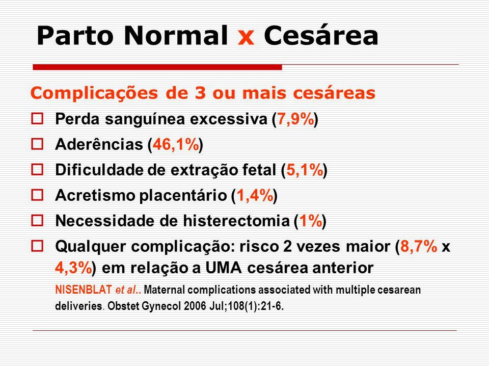 Parto Normal x Cesárea Complicações de 3 ou mais cesáreas