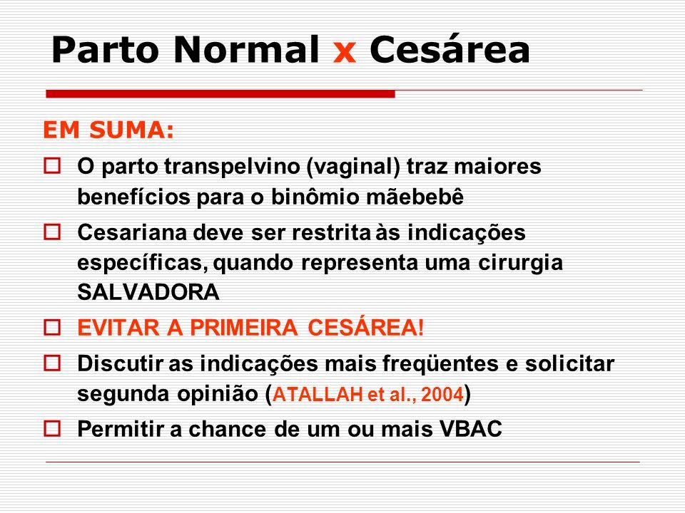 Parto Normal x Cesárea EM SUMA: