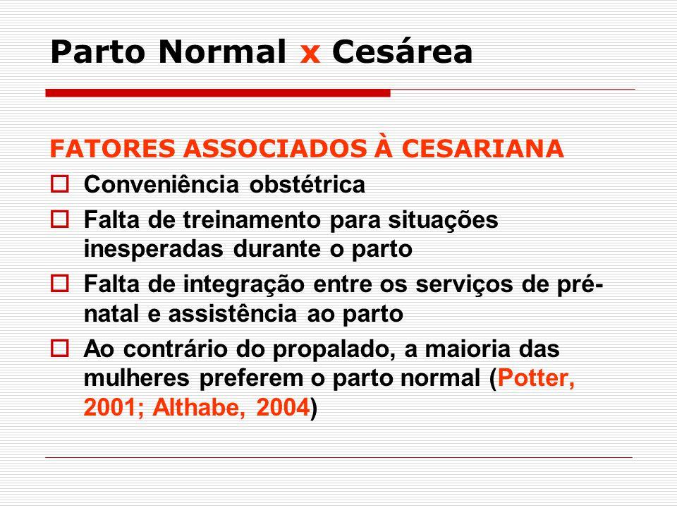 Parto Normal x Cesárea FATORES ASSOCIADOS À CESARIANA
