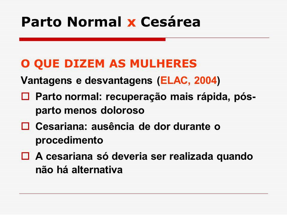 Parto Normal x Cesárea O QUE DIZEM AS MULHERES
