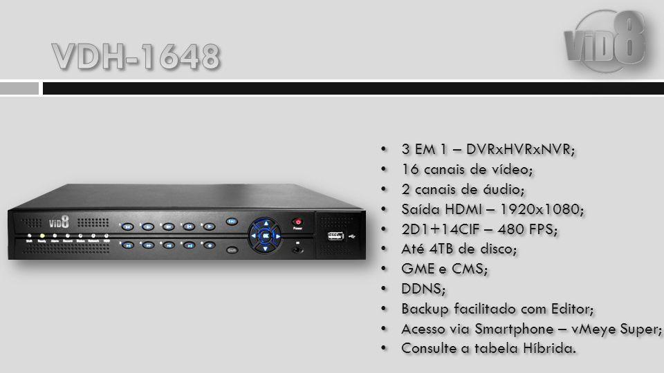 VDH-1648 3 EM 1 – DVRxHVRxNVR; 16 canais de vídeo; 2 canais de áudio;