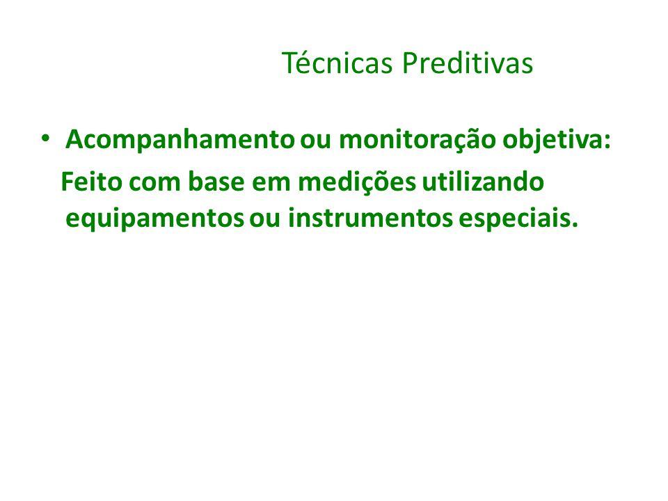 Técnicas Preditivas Acompanhamento ou monitoração objetiva: