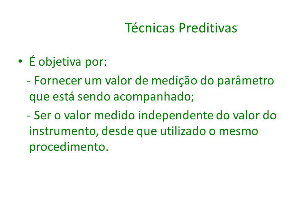 Técnicas Preditivas É objetiva por:
