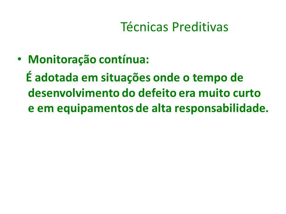 Técnicas Preditivas Monitoração contínua: