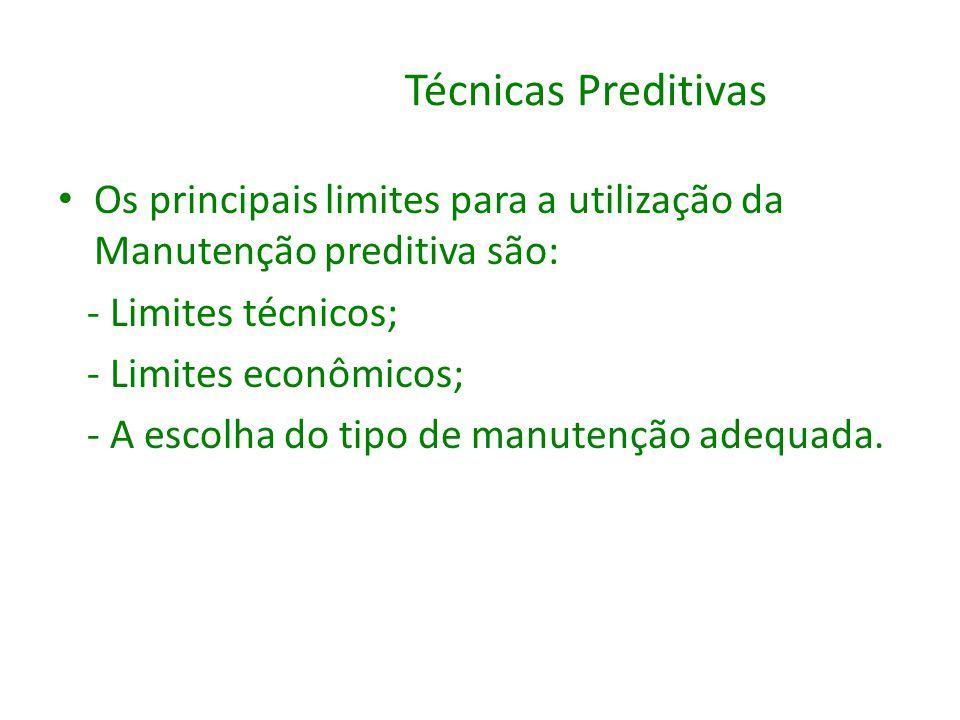Técnicas Preditivas Os principais limites para a utilização da Manutenção preditiva são: - Limites técnicos;