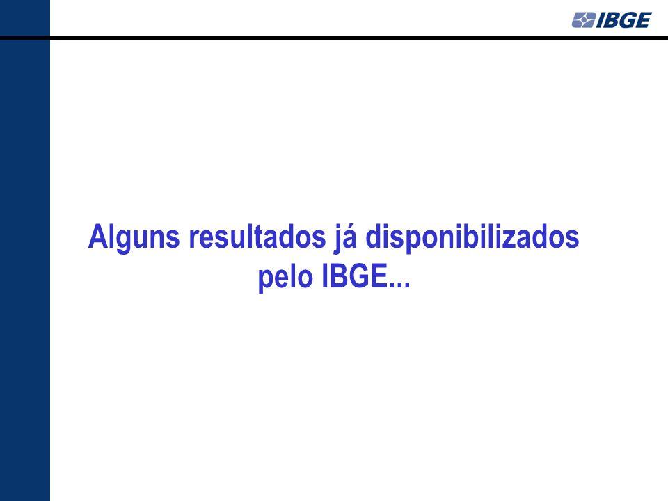 Alguns resultados já disponibilizados pelo IBGE...