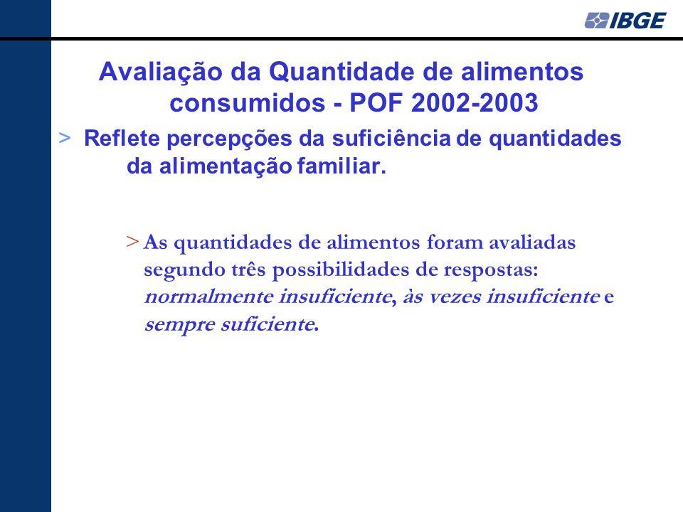 Avaliação da Quantidade de alimentos consumidos - POF 2002-2003