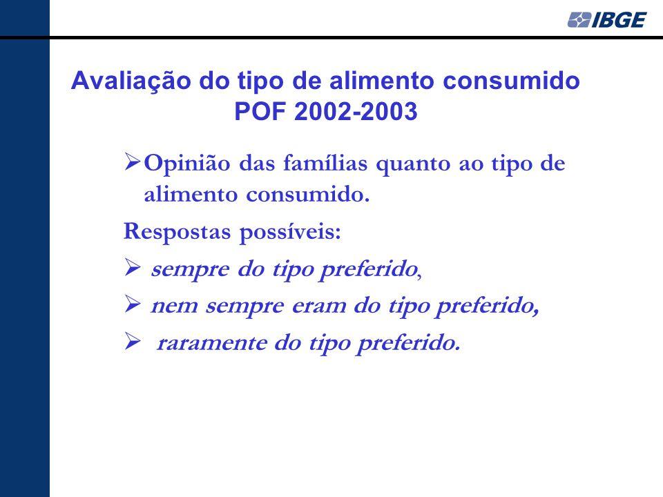Avaliação do tipo de alimento consumido POF 2002-2003