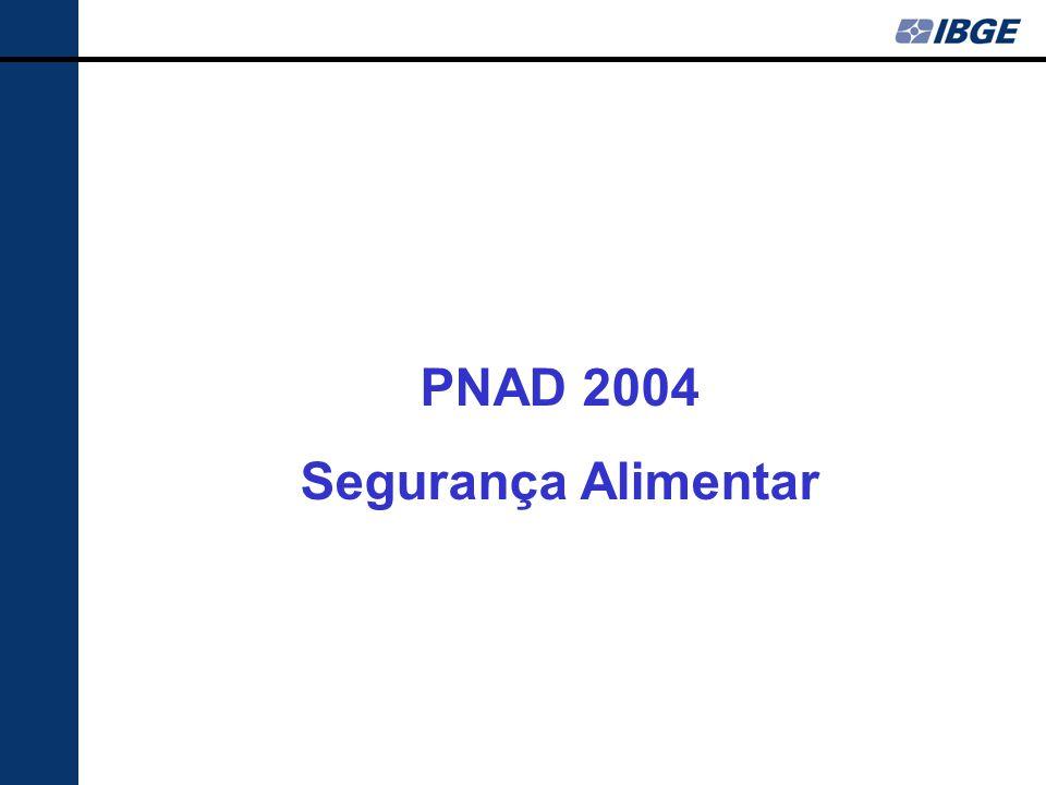 PNAD 2004 Segurança Alimentar