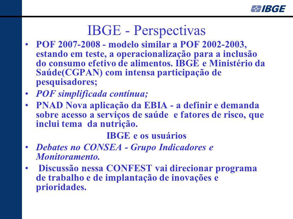 IBGE - Perspectivas
