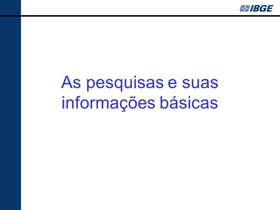 As pesquisas e suas informações básicas