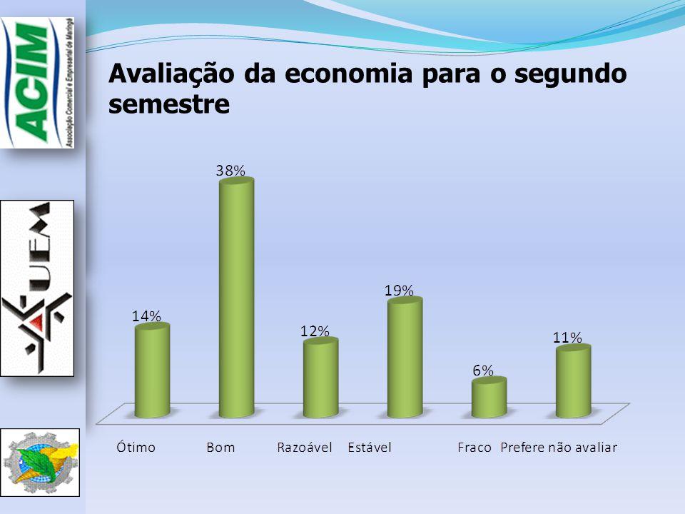 Avaliação da economia para o segundo semestre