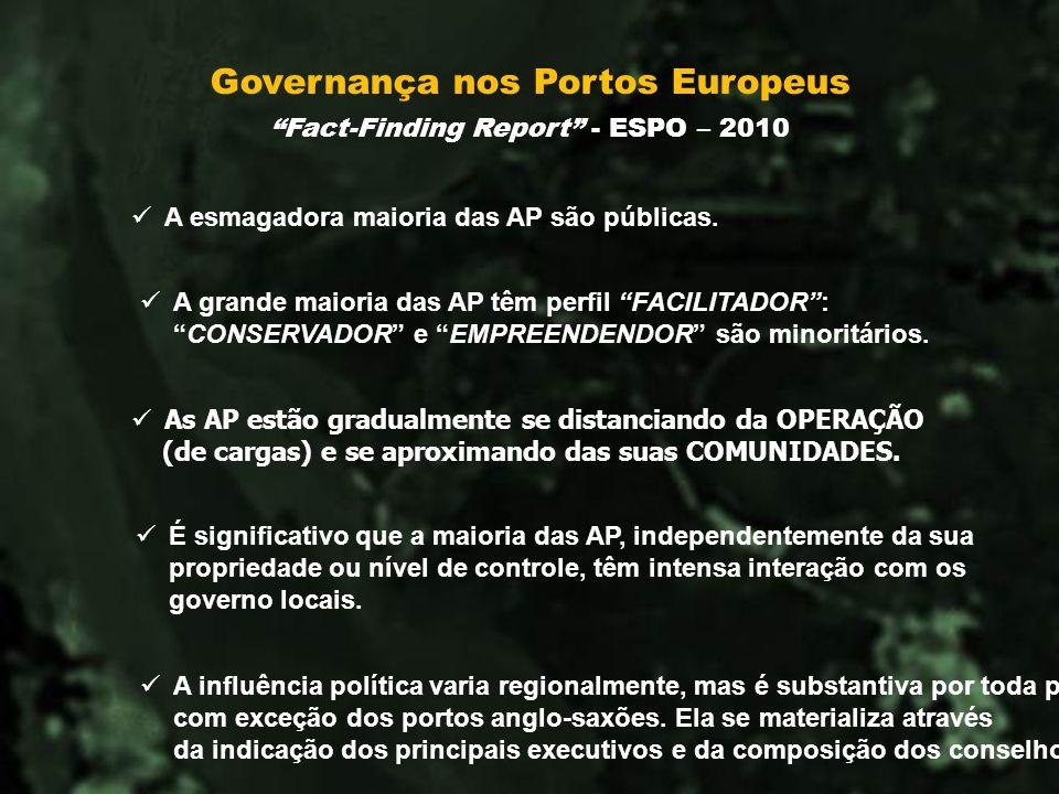 Governança nos Portos Europeus Fact-Finding Report - ESPO – 2010