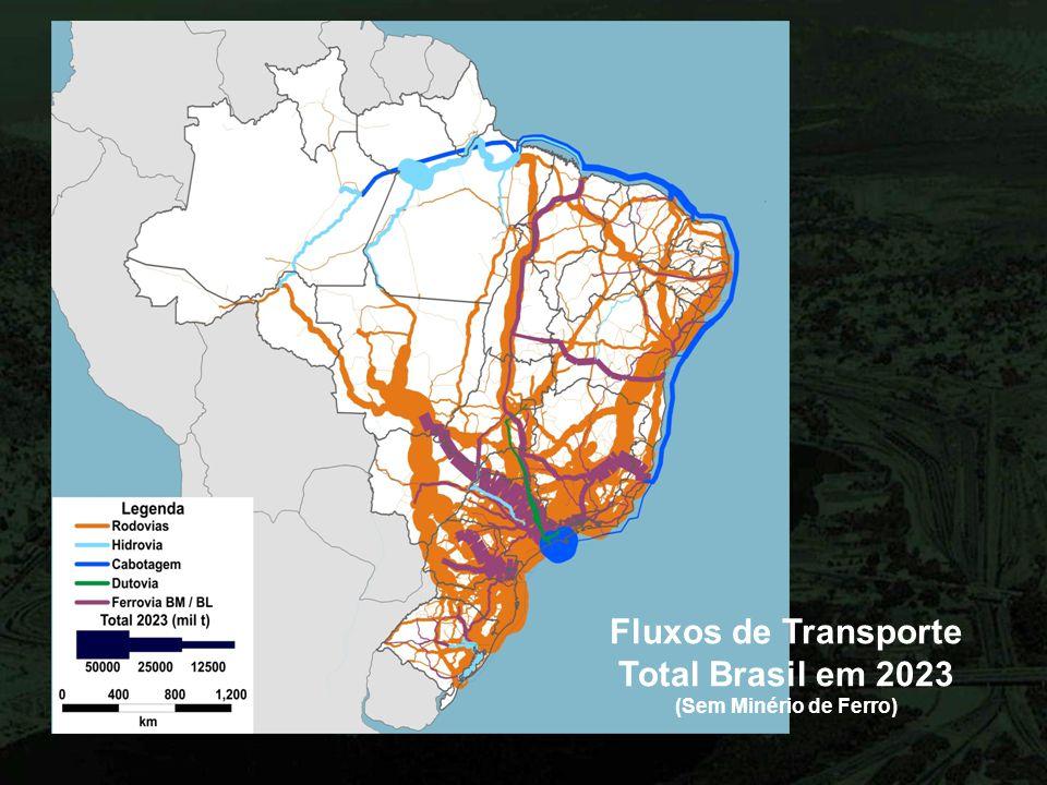 Fluxos de Transporte Total Brasil em 2023