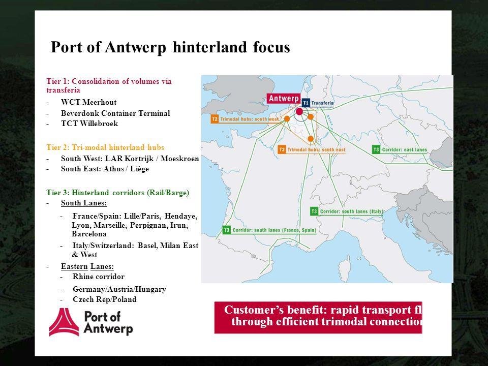 Port of Antwerp hinterland focus