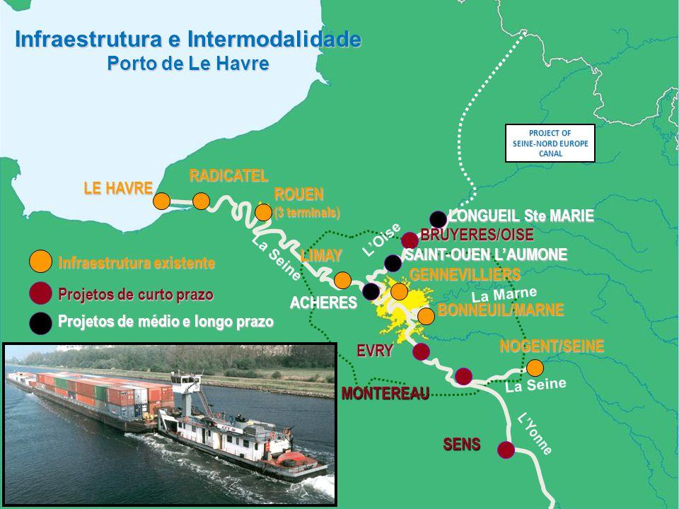 Infraestrutura e Intermodalidade Porto de Le Havre