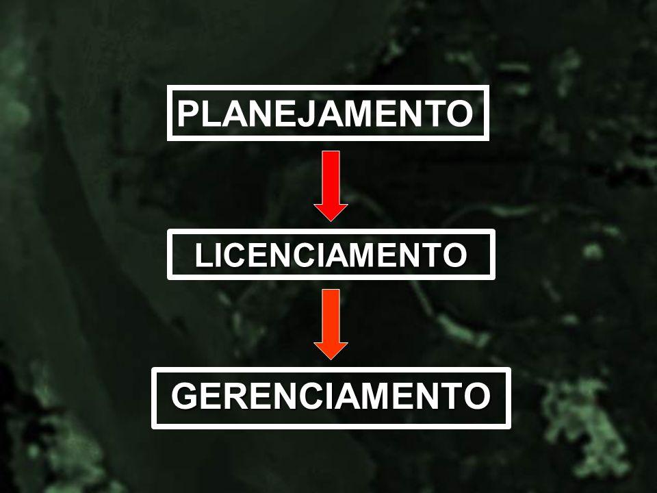 PLANEJAMENTO LICENCIAMENTO GERENCIAMENTO