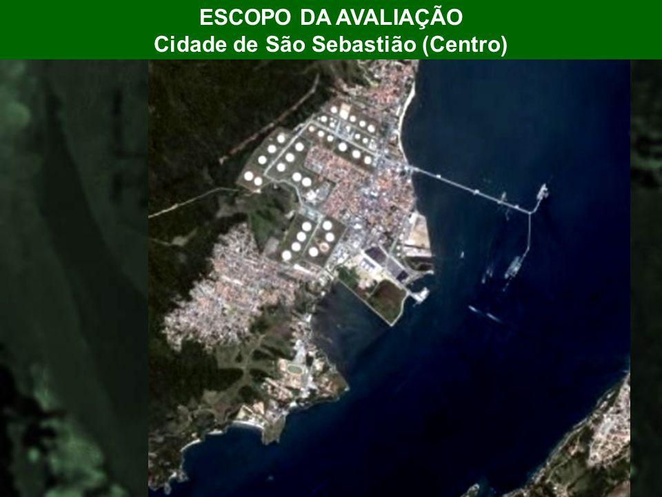Cidade de São Sebastião (Centro)