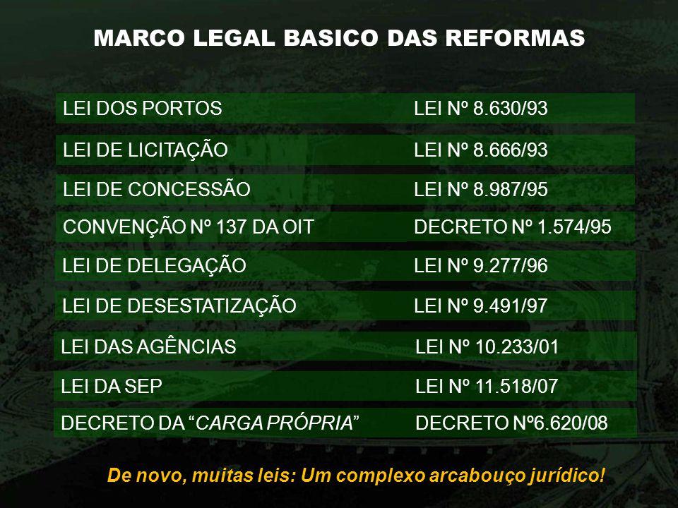 MARCO LEGAL BASICO DAS REFORMAS