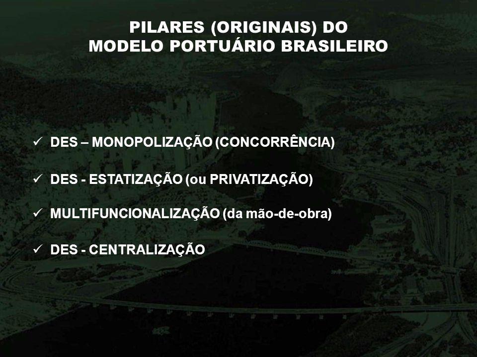PILARES (ORIGINAIS) DO MODELO PORTUÁRIO BRASILEIRO