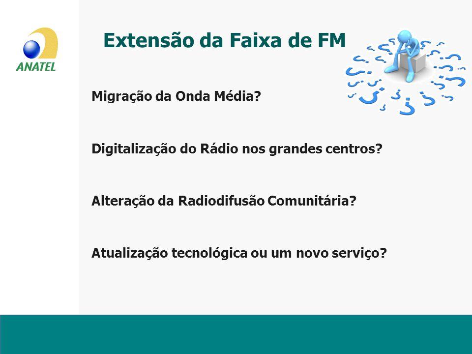 Extensão da Faixa de FM Migração da Onda Média