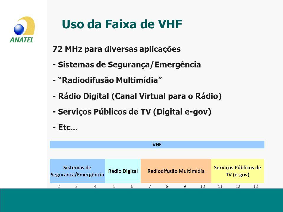 Uso da Faixa de VHF 72 MHz para diversas aplicações