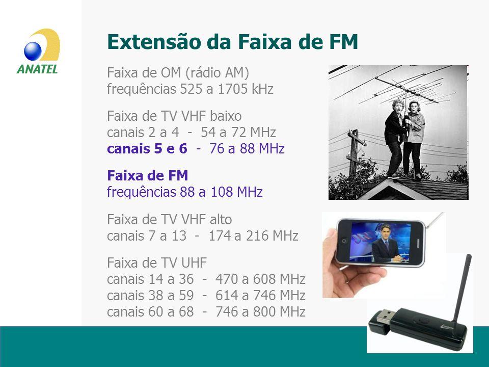 Extensão da Faixa de FM Faixa de OM (rádio AM) frequências 525 a 1705 kHz.
