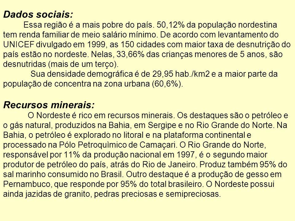 Dados sociais: Essa região é a mais pobre do país